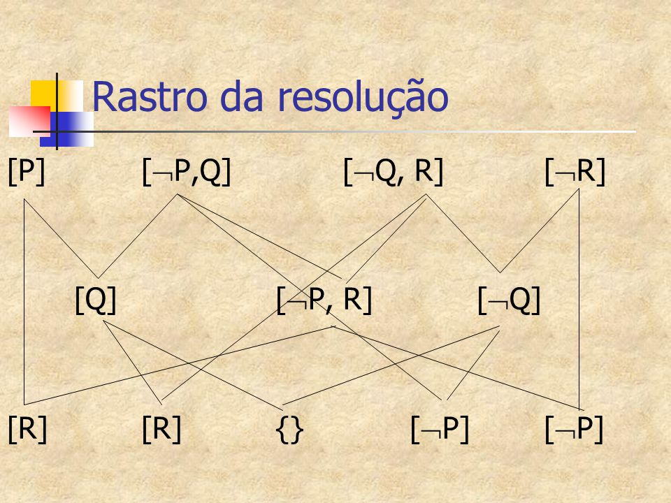 Rastro da resolução [P] [P,Q] [Q, R] [R] [Q] [P, R] [Q]